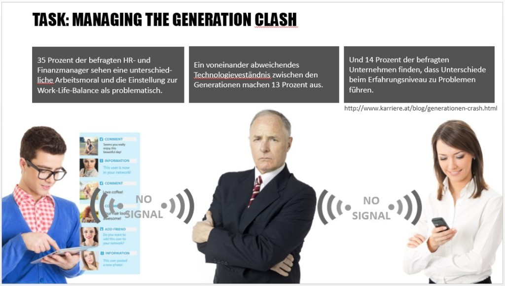 generation clash
